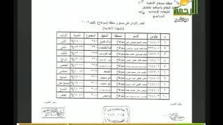 مع الرحمة  | اعلان اسماء اوائل الشهادة  الاعدادية الازهرية بمحافظة سوهاج كفيف
